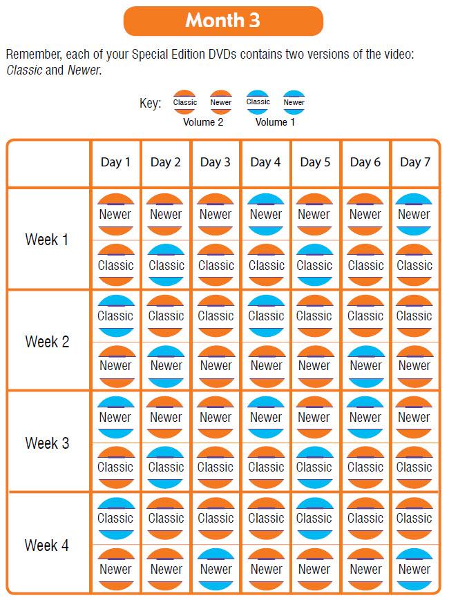 Month 3 Schedule