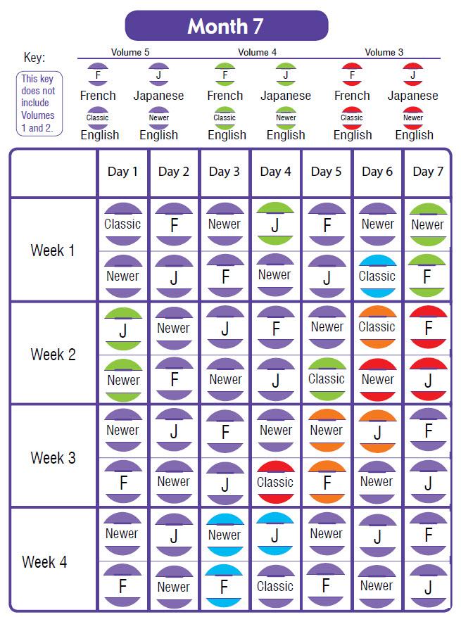 Month 7 Schedule