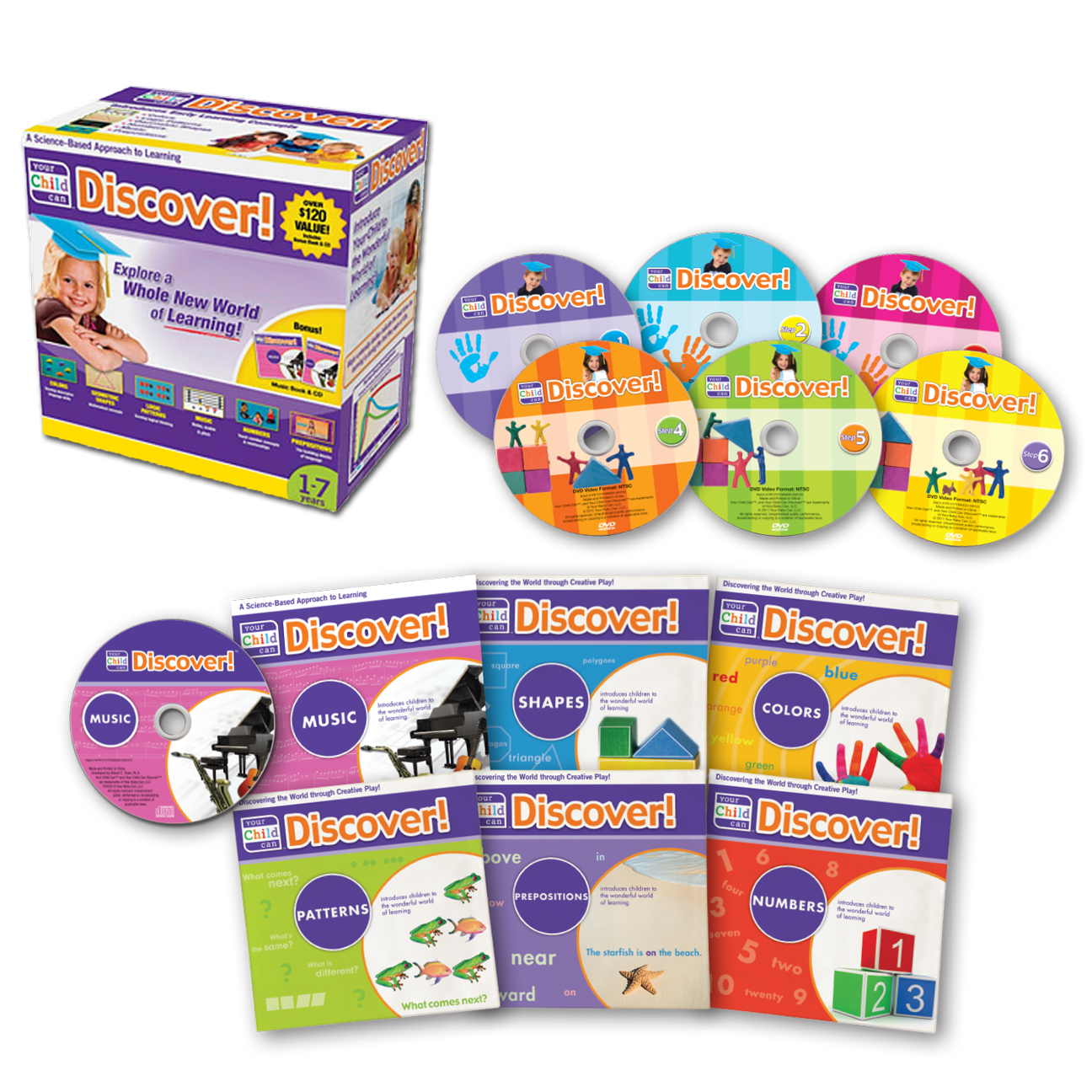 Your Child Can Discover! Kit