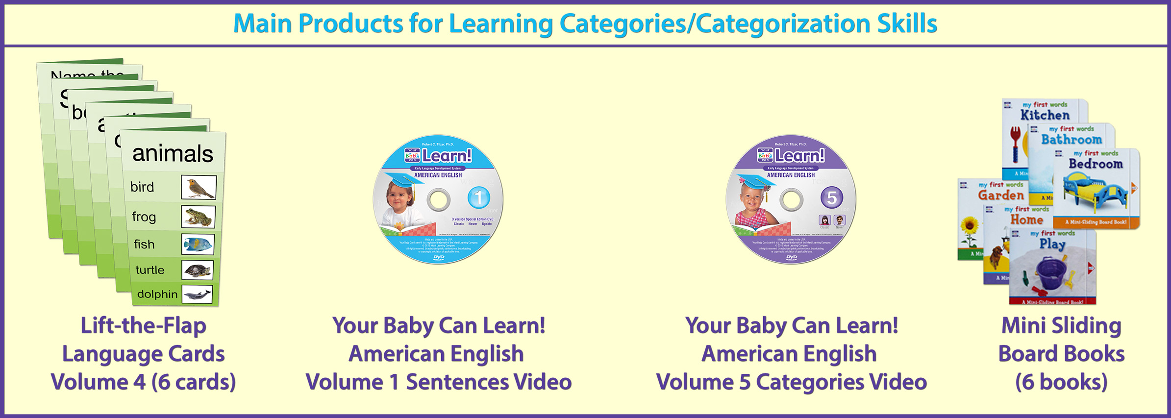 Main Products for Learning Categories