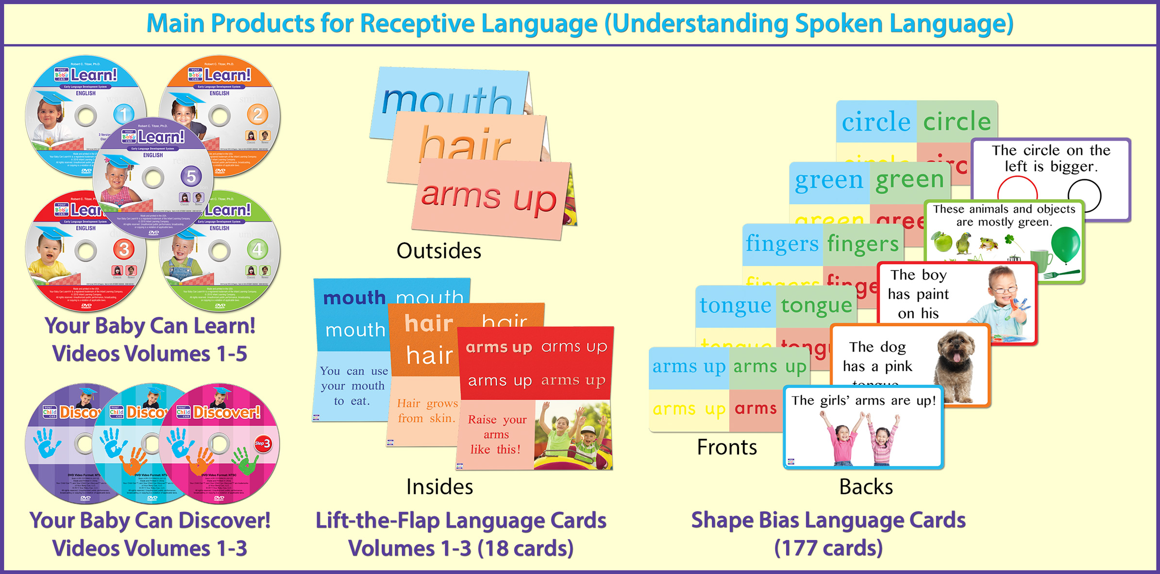 Main Products for Receptive Language